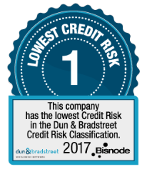 Bisnode - Lowest Credit Risk